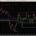 indicator_nk_000