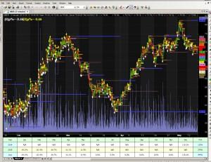 indicator_nk_001
