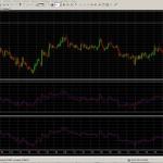indicator_nk_009
