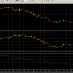 indicator_nk_010